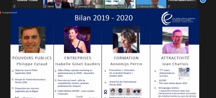 Assemblée Générale 2020 4